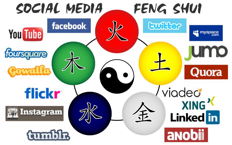 SocialMedia_FengShui