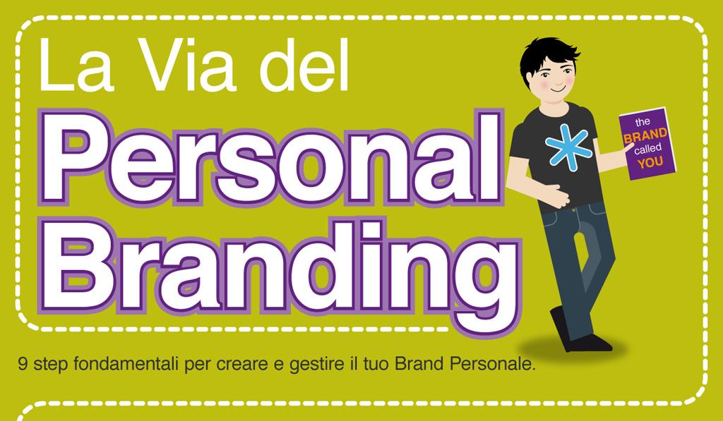 La Via del Personal Branding - Infografica